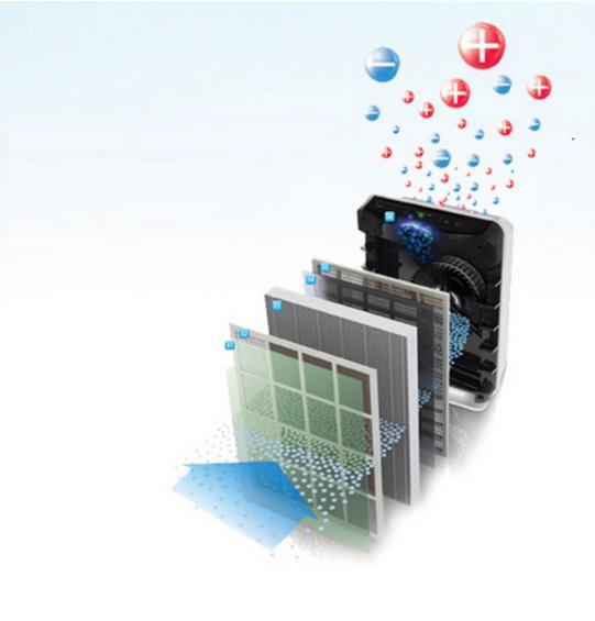 Winix szűrő rendszer